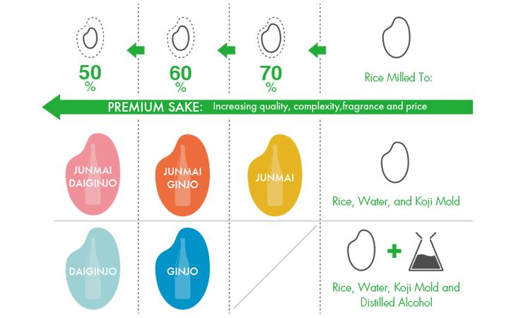 rice_chart